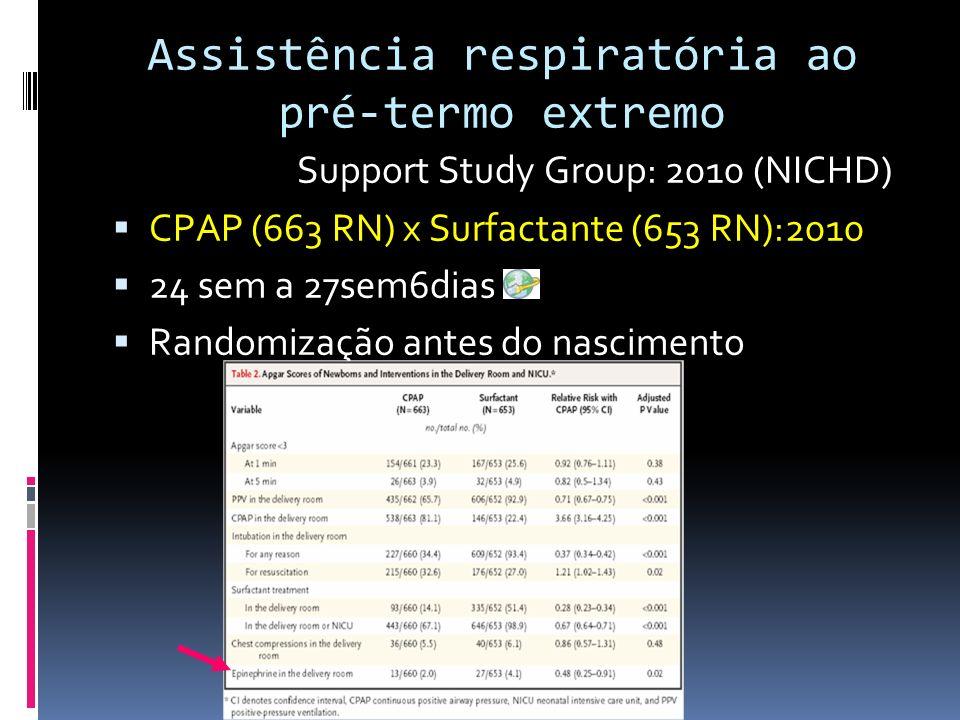 Support Study Group: 2010 (NICHD) CPAP (663 RN) x Surfactante (653 RN):2010 24 sem a 27sem6dias Randomização antes do nascimento Assistência respiratória ao pré-termo extremo