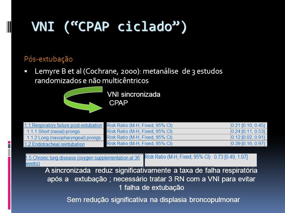 Pós-extubação Lemyre B et al (Cochrane, 2000): metanálise de 3 estudos randomizados e não multicêntricos VNI (CPAP ciclado) VNI (CPAP ciclado) VNI sincronizada CPAP Sem redução significativa na displasia broncopulmonar A sincronizada reduz significativamente a taxa de falha respiratória após a extubação ; necessário tratar 3 RN com a VNI para evitar 1 falha de extubação
