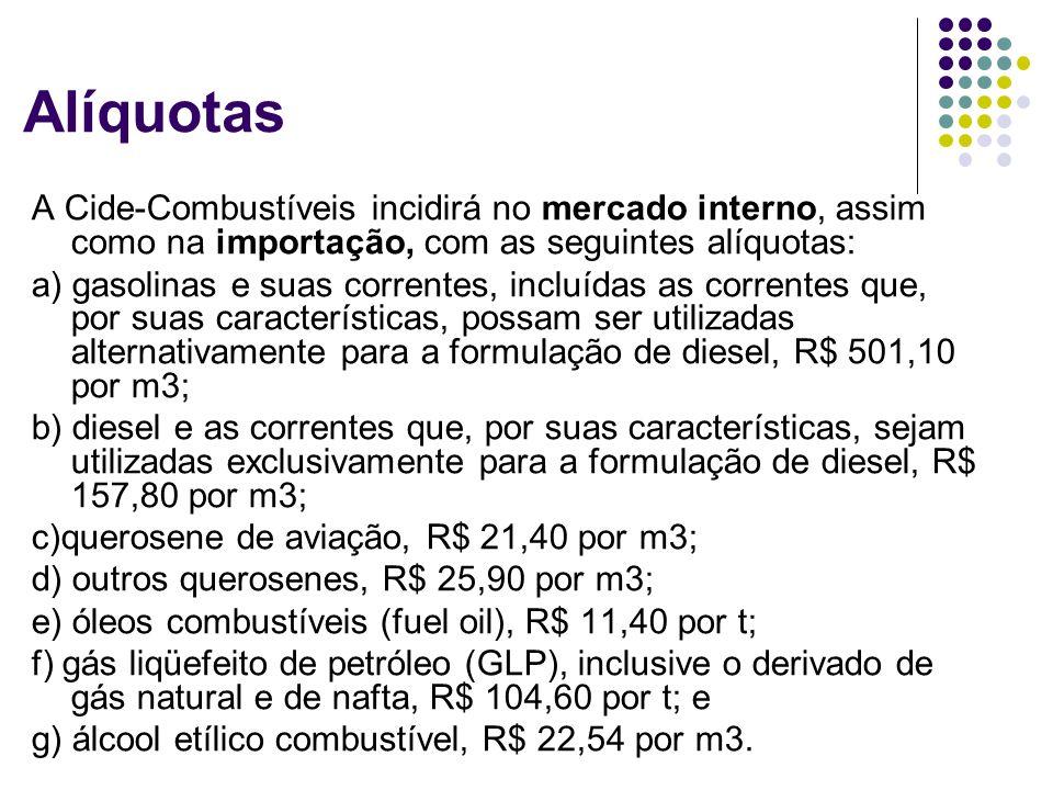 Alíquotas A Cide-Combustíveis incidirá no mercado interno, assim como na importação, com as seguintes alíquotas: a) gasolinas e suas correntes, incluí