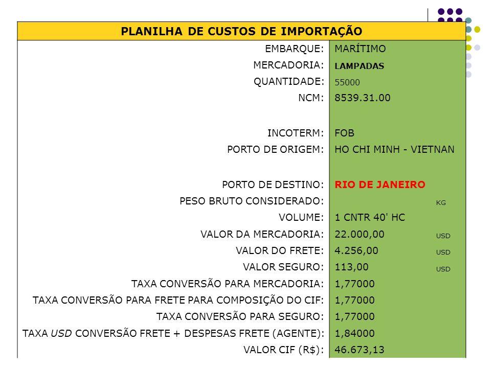 PLANILHA DE CUSTOS DE IMPORTAÇÃO EMBARQUE:MARÍTIMO MERCADORIA: LAMPADAS QUANTIDADE: 55000 NCM:8539.31.00 INCOTERM:FOB PORTO DE ORIGEM:HO CHI MINH - VI