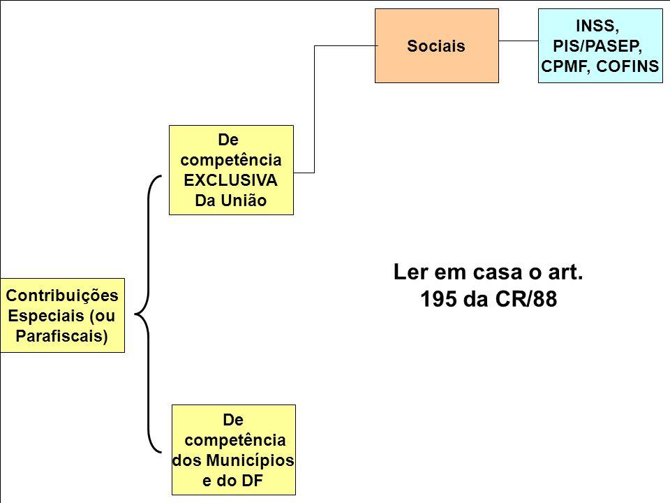Contribuições Especiais (ou Parafiscais) Sociais De competência dos Municípios e do DF INSS, PIS/PASEP, CPMF, COFINS De competência EXCLUSIVA Da União