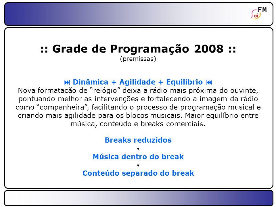9 00:30 Intervenção Ou entrada do apresentador BLOCO PADRÃO (1 HORA) 00:00 Entrada do apresentador :: Formato do Relógio :: 3 músicas 00:15 Break (230) micro musica Break (230) 00:45 Break (230) micro musica Break (230)
