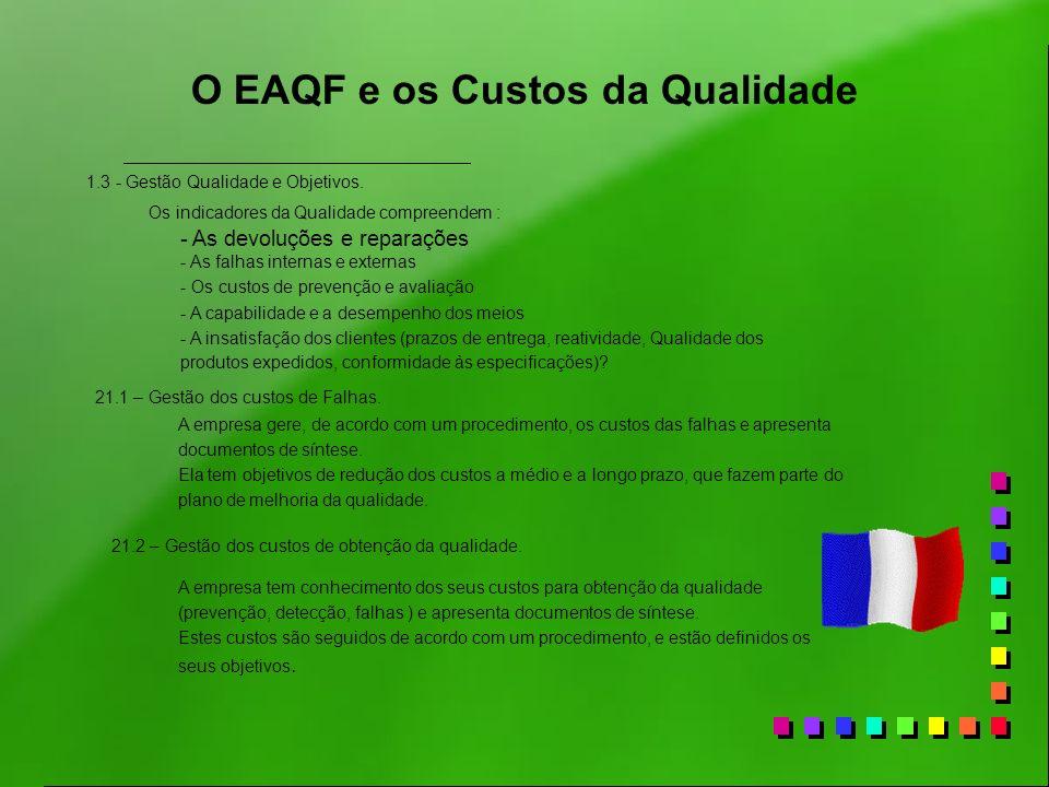 O EAQF e os Custos da Qualidade 1.3 - Gestão Qualidade e Objetivos. Os indicadores da Qualidade compreendem : - As devoluções e reparações - As falhas