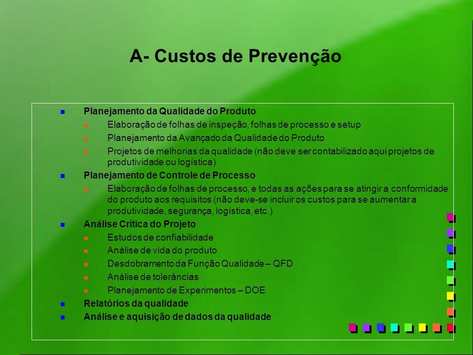 A- Custos de Prevenção n Planejamento da Qualidade do Produto n Elaboração de folhas de inspeção, folhas de processo e setup n Planejamento da Avançad