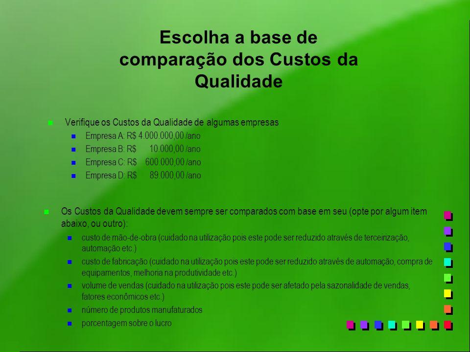 Escolha a base de comparação dos Custos da Qualidade n Verifique os Custos da Qualidade de algumas empresas n Empresa A: R$ 4.000.000,00 /ano n Empres