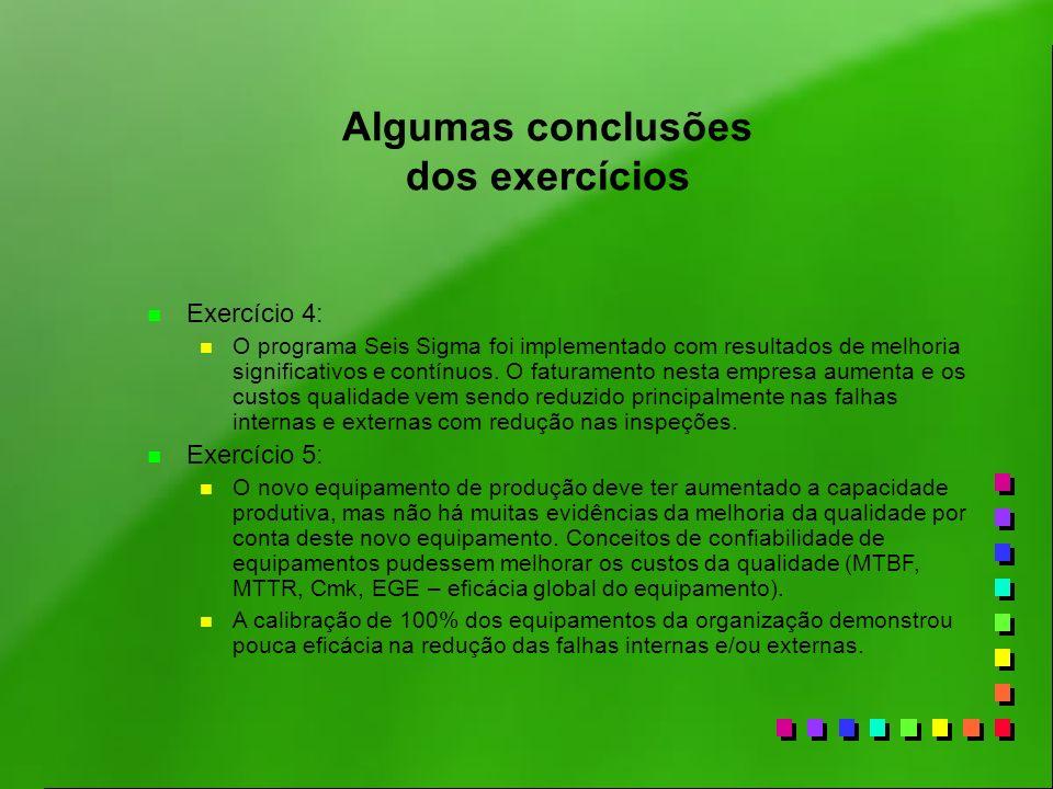 Algumas conclusões dos exercícios n Exercício 4: n O programa Seis Sigma foi implementado com resultados de melhoria significativos e contínuos. O fat