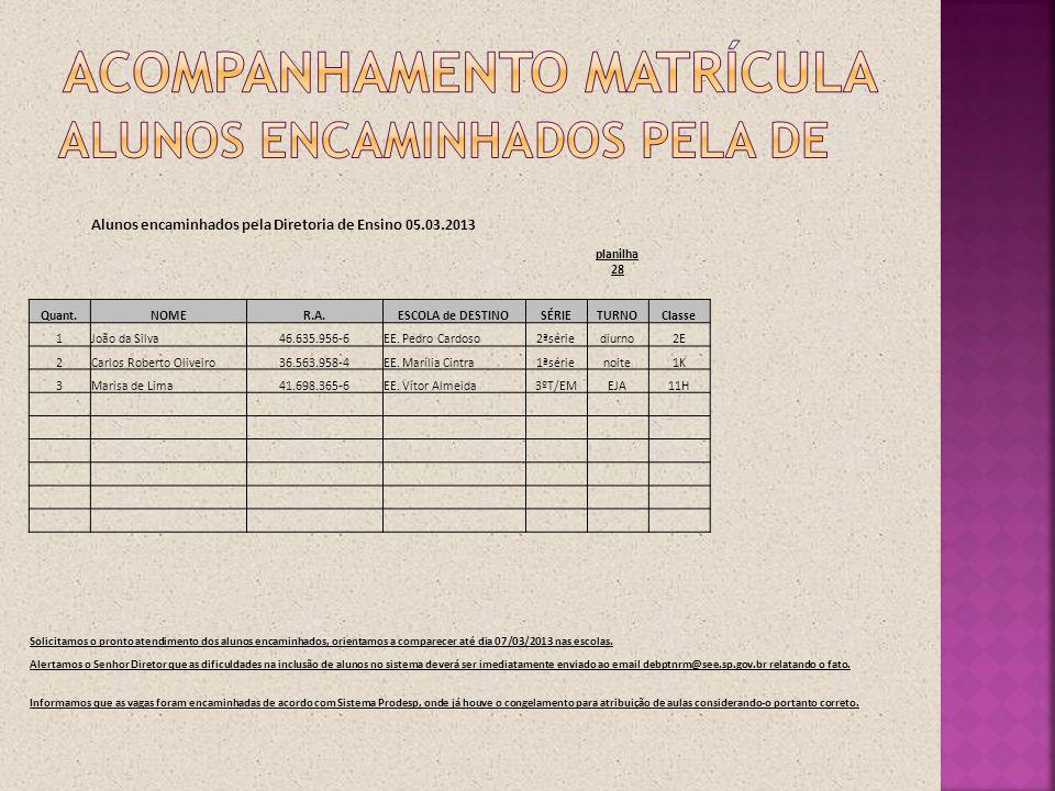 Alunos encaminhados pela Diretoria de Ensino 05.03.2013 planilha 28 Quant.NOMER.A.ESCOLA de DESTINOSÉRIETURNOClasse 1João da Silva46.635.956-6EE. Pedr