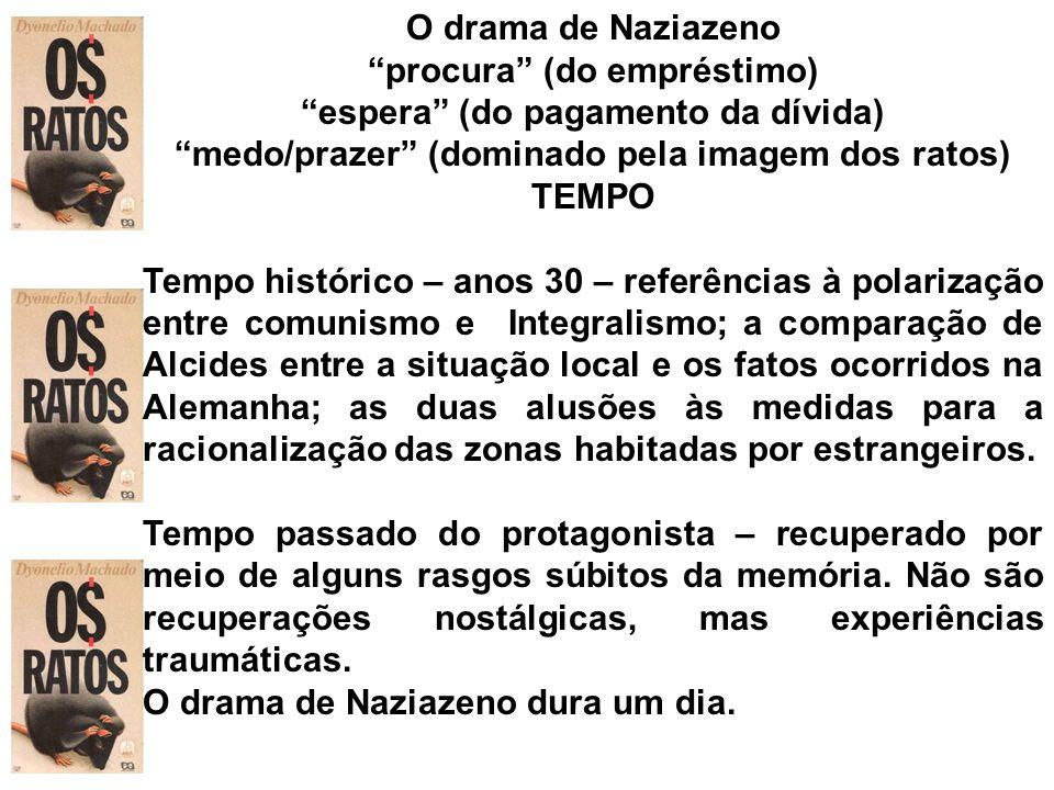 O drama de Naziazeno procura (do empréstimo) espera (do pagamento da dívida) medo/prazer (dominado pela imagem dos ratos) TEMPO Tempo histórico – anos
