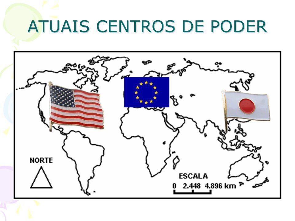 ATUAIS CENTROS DE PODER