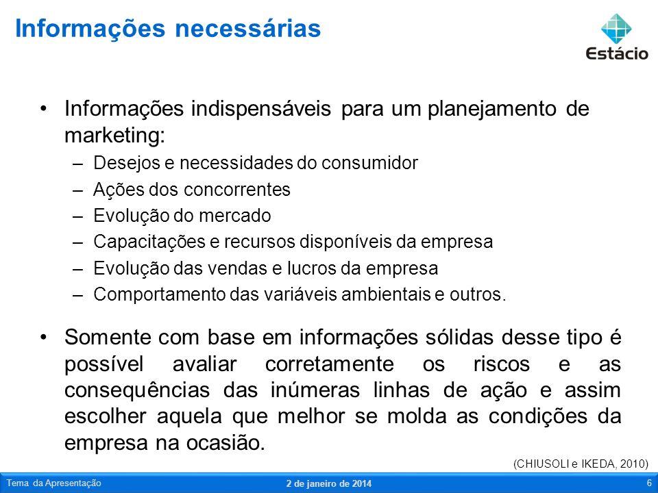 Informações indispensáveis para um planejamento de marketing: –Desejos e necessidades do consumidor –Ações dos concorrentes –Evolução do mercado –Capa