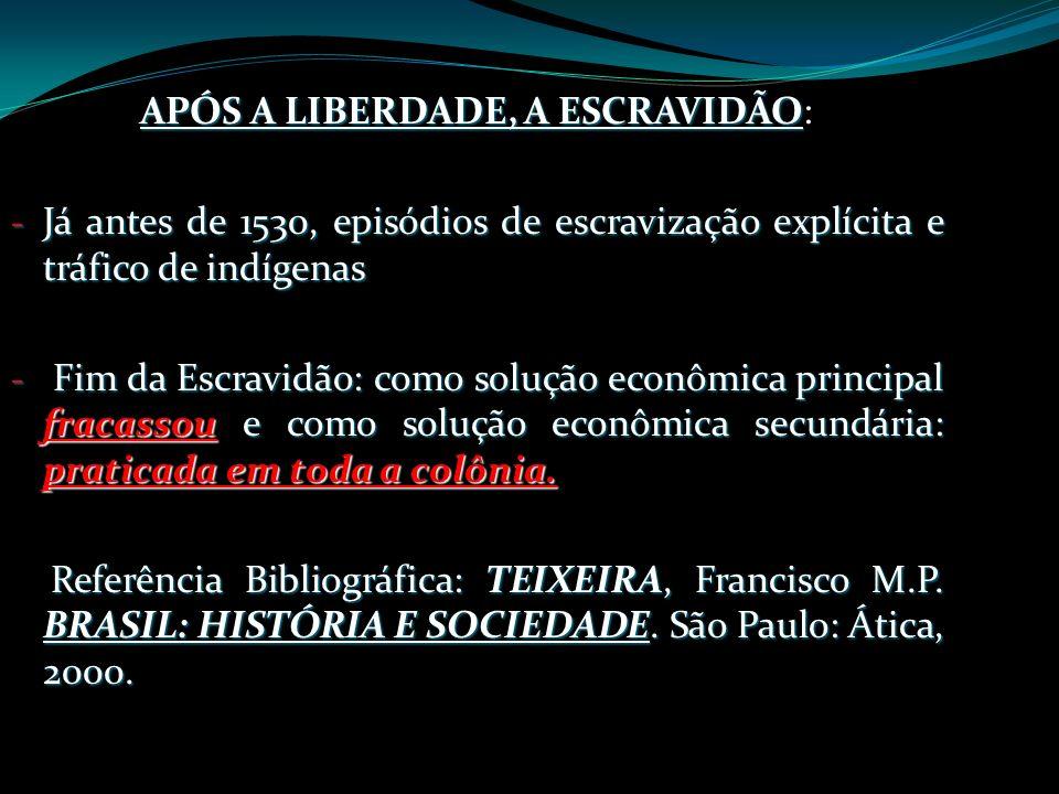 APÓS A LIBERDADE, A ESCRAVIDÃO APÓS A LIBERDADE, A ESCRAVIDÃO: - Já antes de 1530, episódios de escravização explícita e tráfico de indígenas - Fim da