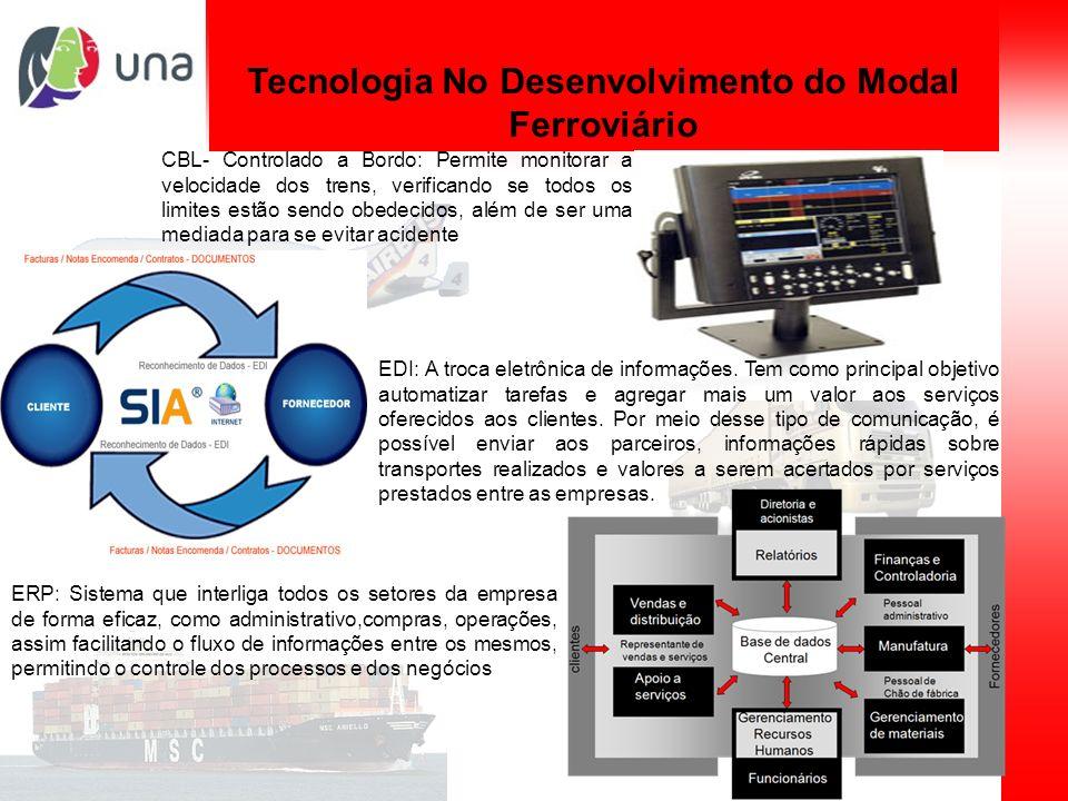 Planejamento de sistemas de transporte Tecnologia No Desenvolvimento do Modal Ferroviário CBL- Controlado a Bordo: Permite monitorar a velocidade dos