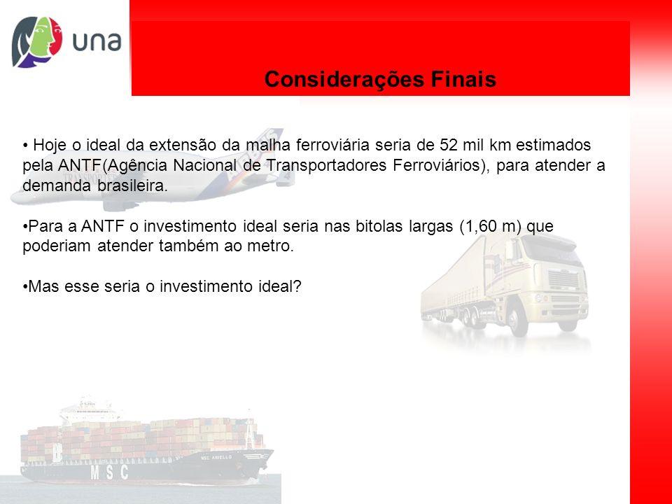 Planejamento de sistemas de transporte Considerações Finais Hoje o ideal da extensão da malha ferroviária seria de 52 mil km estimados pela ANTF(Agênc