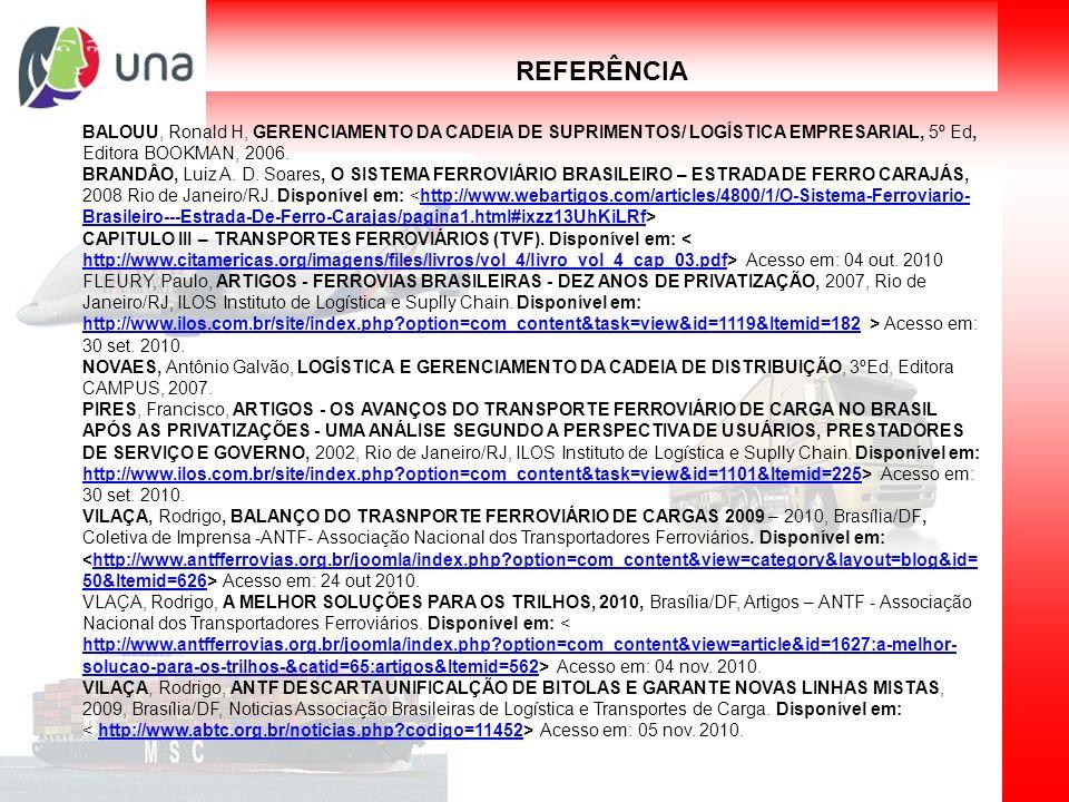 Planejamento de sistemas de transporte REFERÊNCIA BALOUU, Ronald H, GERENCIAMENTO DA CADEIA DE SUPRIMENTOS/ LOGÍSTICA EMPRESARIAL, 5º Ed, Editora BOOK