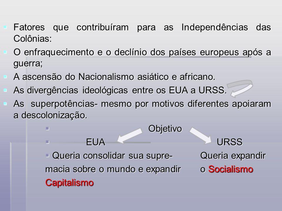 Fatores que contribuíram para as Independências das Colônias: Fatores que contribuíram para as Independências das Colônias: O enfraquecimento e o decl