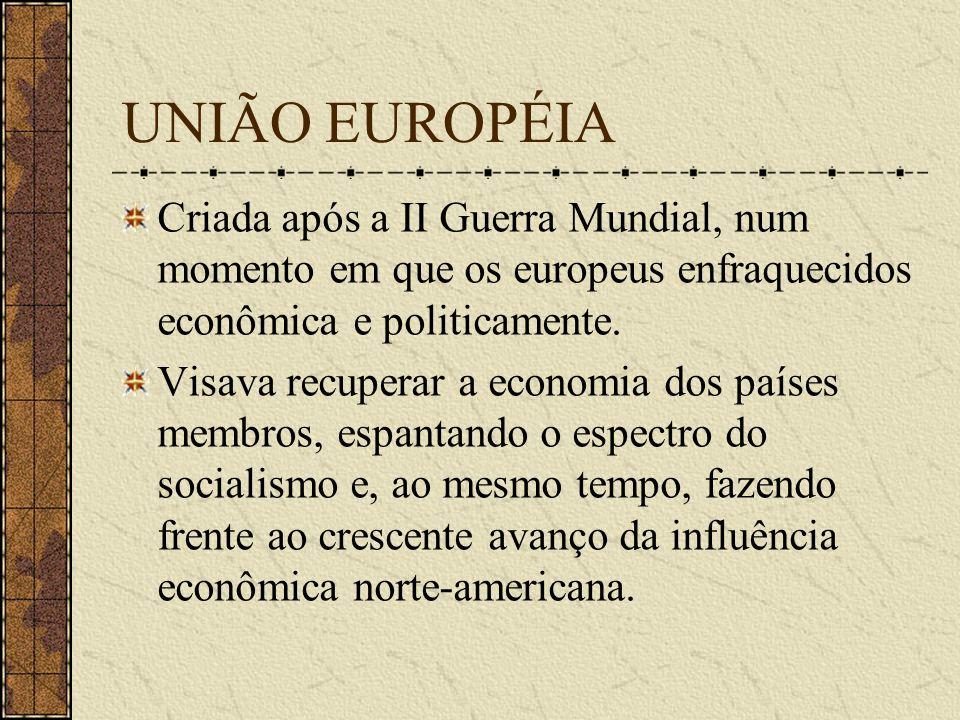 UNIÃO EUROPÉIA Criada após a II Guerra Mundial, num momento em que os europeus enfraquecidos econômica e politicamente. Visava recuperar a economia do