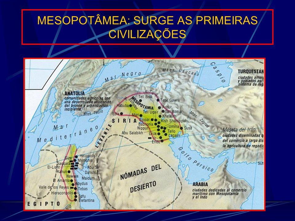 MESOPOTÂMEA: SURGE AS PRIMEIRAS CIVILIZAÇÕES