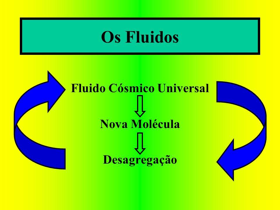 Fluido Cósmico Universal Nova Molécula Desagregação Os Fluidos