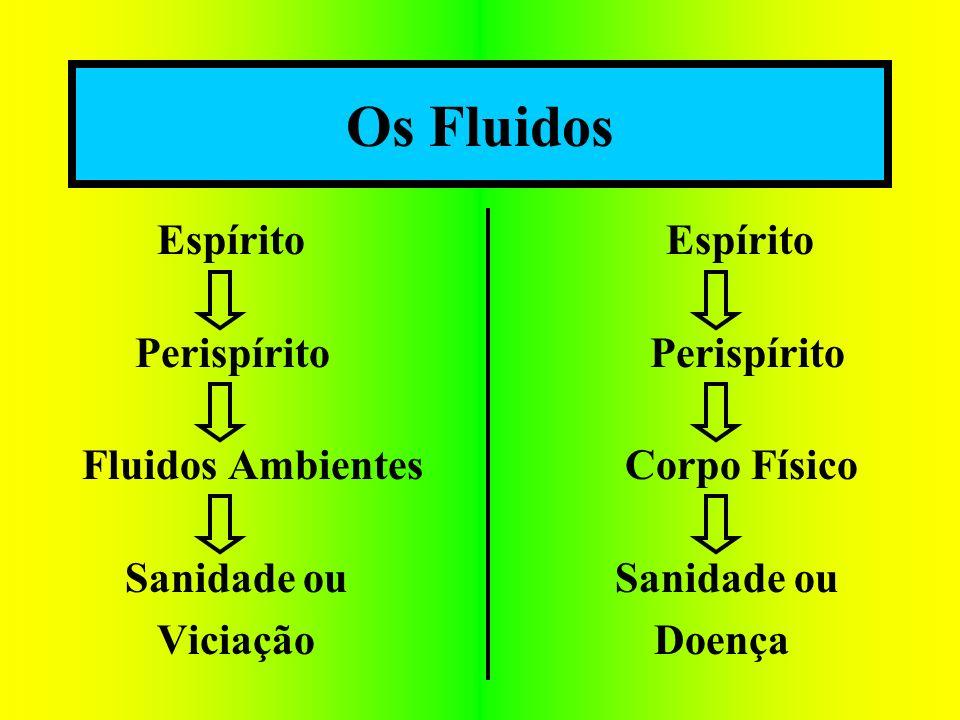 Espírito Espírito Perispírito Perispírito Fluidos Ambientes Corpo Físico Sanidade ou Sanidade ou Viciação Doença Os Fluidos
