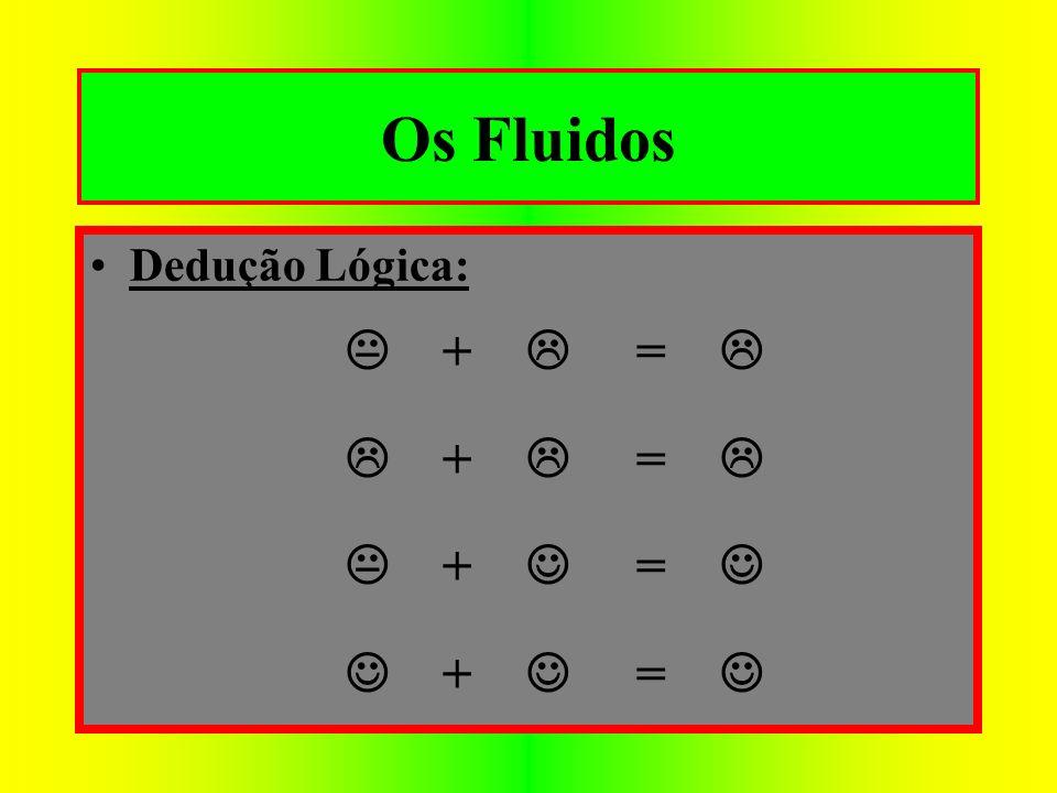 Dedução Lógica: + = Os Fluidos