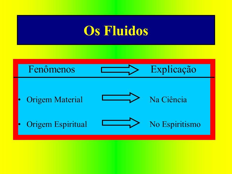 Os Fluidos Fenômenos Explicação Origem Material Na Ciência Origem Espiritual No Espiritismo