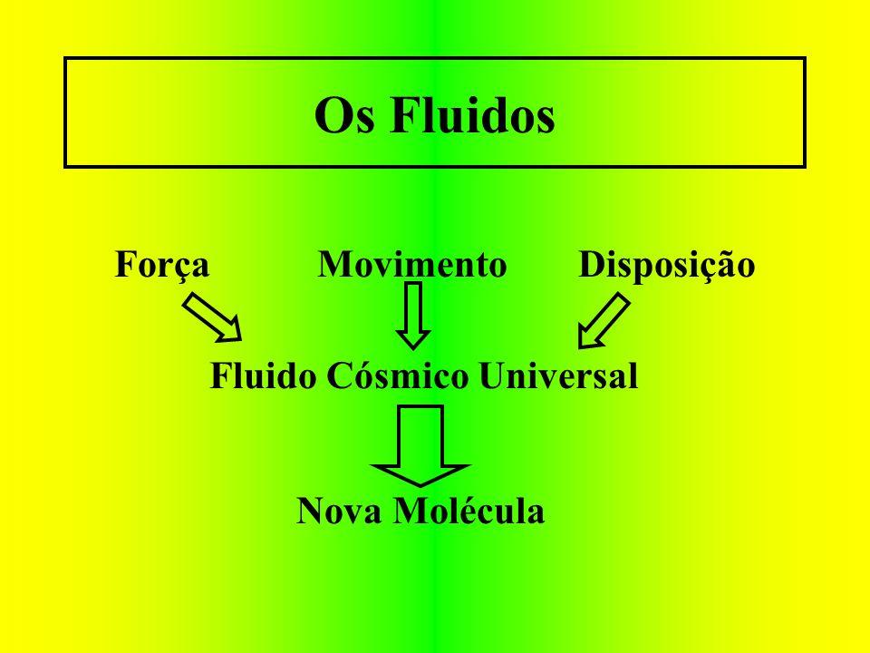 Os Fluidos Força Movimento Disposição Fluido Cósmico Universal Nova Molécula