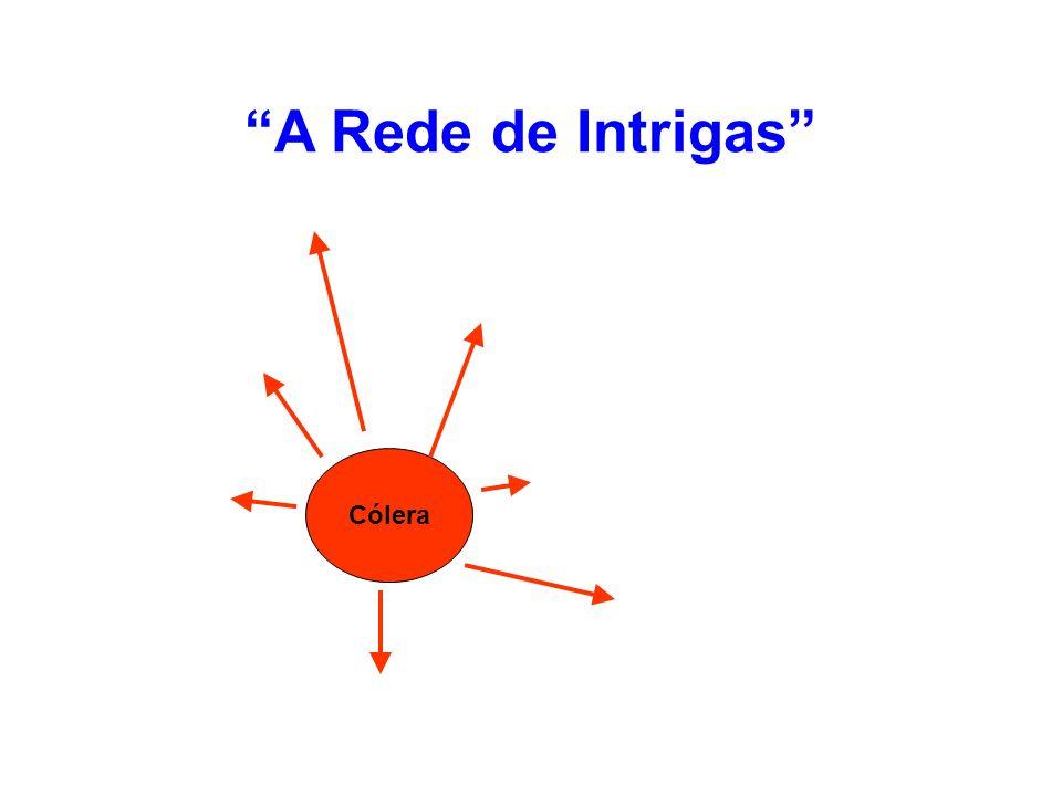 Cólera A Rede de Intrigas