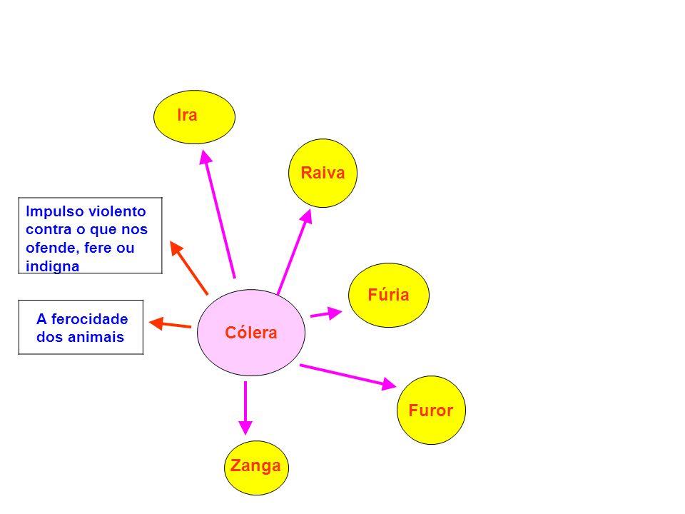 O que é a cólera?