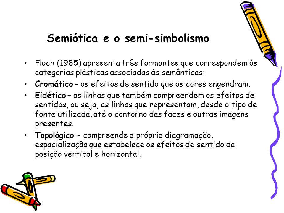 Semiótica e o semi-simbolismo Floch (1985) apresenta três formantes que correspondem às categorias plásticas associadas às semânticas: Cromático – os
