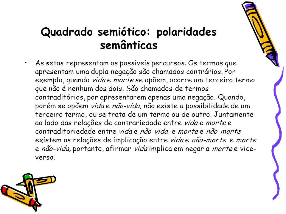 Quadrado semiótico: polaridades semânticas As setas representam os possíveis percursos. Os termos que apresentam uma dupla negação são chamados contrá
