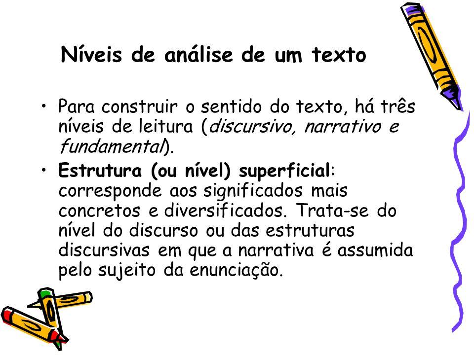 Níveis de análise de um texto Para construir o sentido do texto, há três níveis de leitura (discursivo, narrativo e fundamental). Estrutura (ou nível)