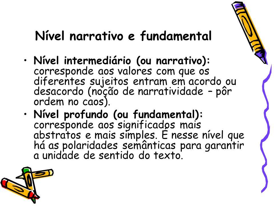 Nível narrativo e fundamental Nível intermediário (ou narrativo): corresponde aos valores com que os diferentes sujeitos entram em acordo ou desacordo