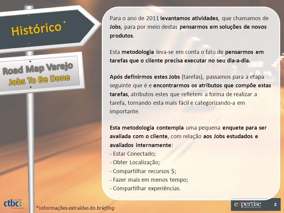 *Informações extraídas do briefing Para o ano de 2011 levantamos atividades, que chamamos de Jobs, para por meio destas pensarmos em soluções de novos
