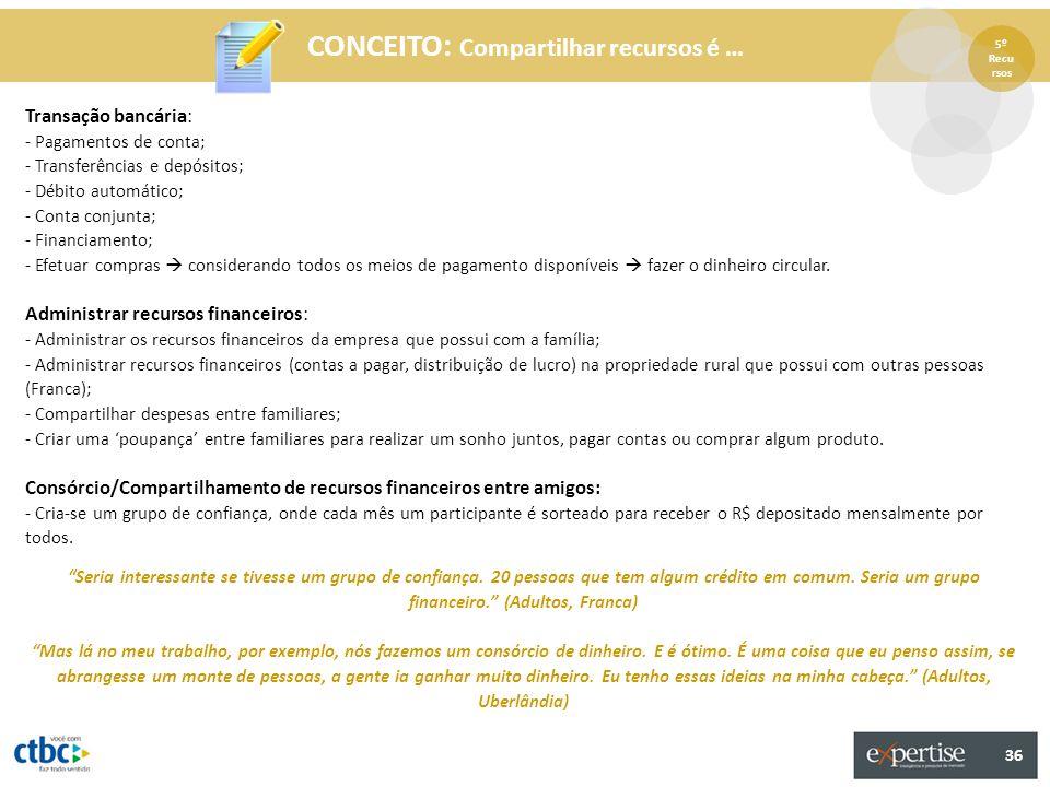 36 CONCEITO: Compartilhar recursos é … Transação bancária: - Pagamentos de conta; - Transferências e depósitos; - Débito automático; - Conta conjunta;