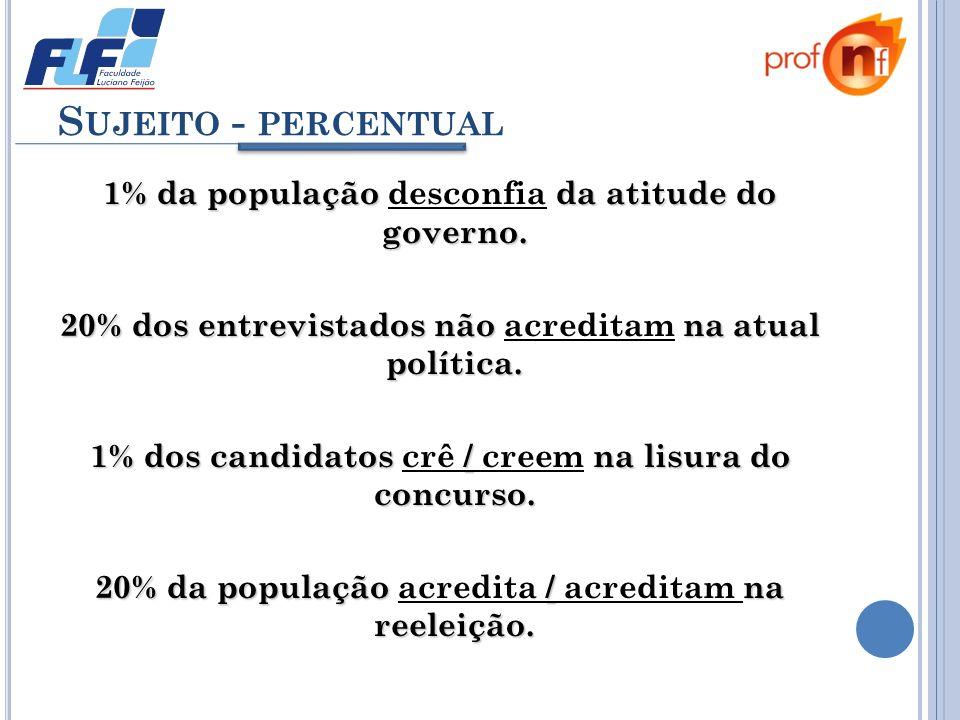 S UJEITO - PERCENTUAL 1% da populaçãoda atitude do governo. 1% da população desconfia da atitude do governo. 20% dos entrevistados nãona atual polític