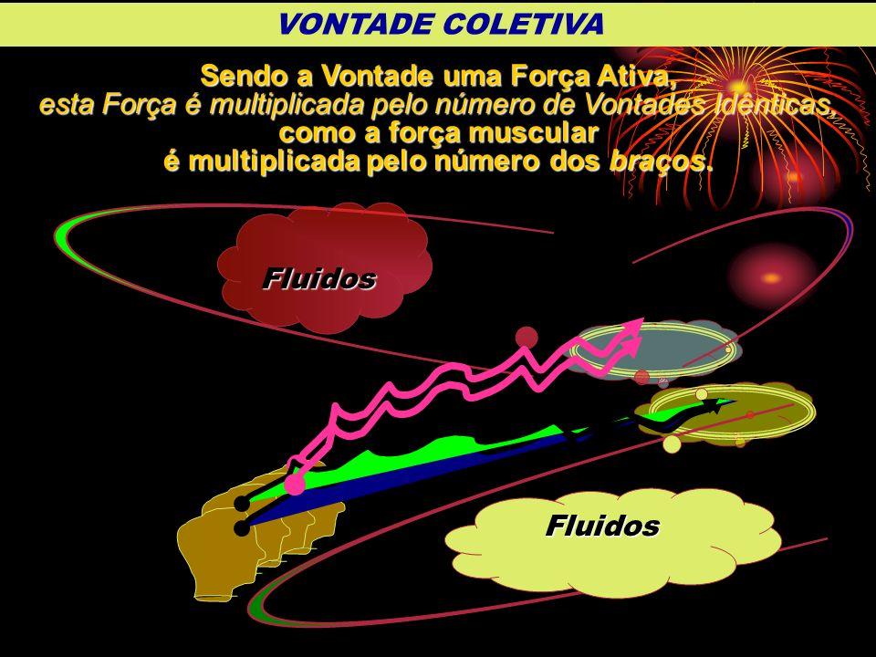 Fluidos Fluidos Sendo a Vontade uma Força Ativa, esta Força é multiplicada pelo número de Vontades Idênticas, como a força muscular é multiplicada pel