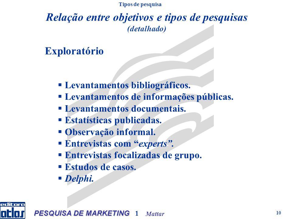 Mattar PESQUISA DE MARKETING 1 10 Exploratório Levantamentos bibliográficos.