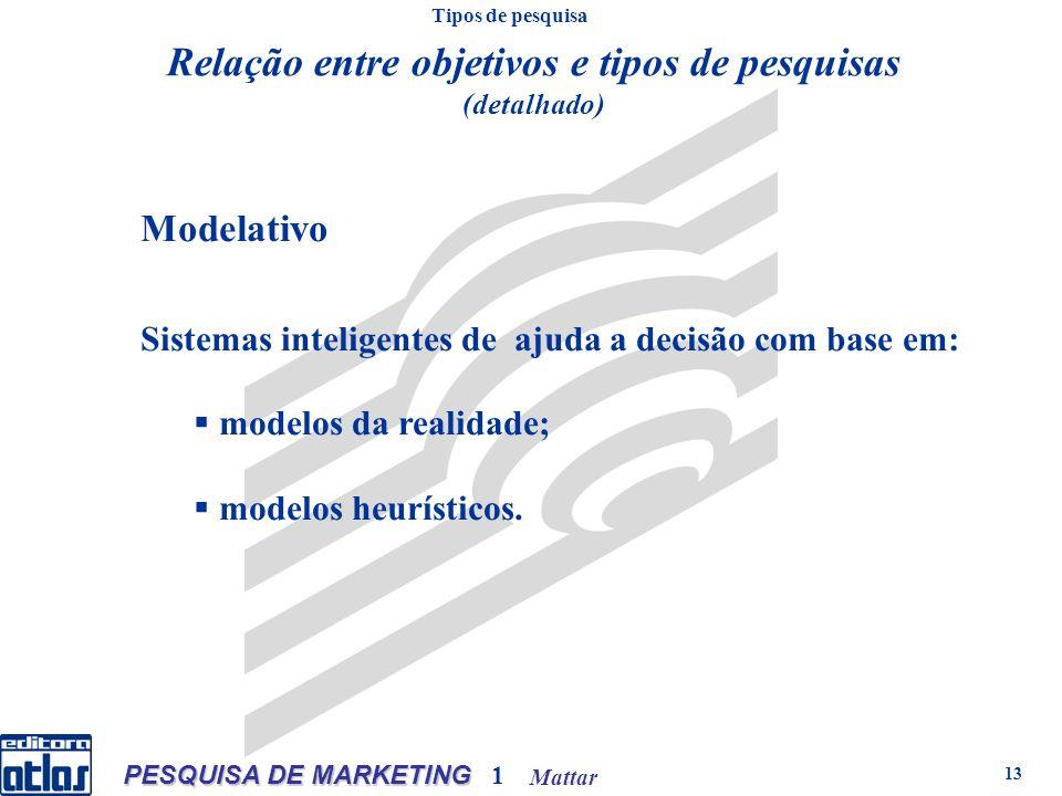Mattar PESQUISA DE MARKETING 1 13 Modelativo Sistemas inteligentes de ajuda a decisão com base em: modelos da realidade; modelos heurísticos. Tipos de