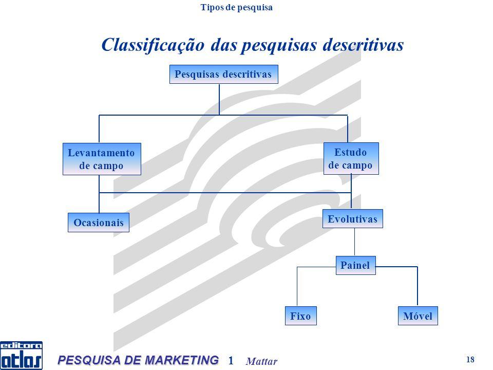 Mattar PESQUISA DE MARKETING 1 18 Classificação das pesquisas descritivas Tipos de pesquisa Pesquisas descritivas Levantamento de campo Estudo de camp
