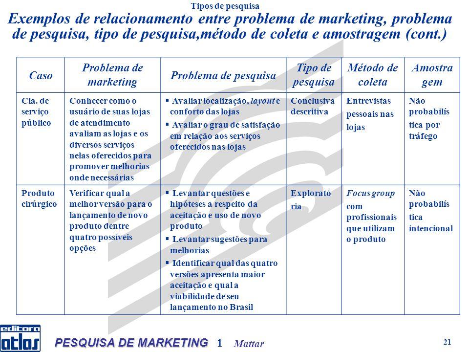 Mattar PESQUISA DE MARKETING 1 21 Caso Problema de marketing Problema de pesquisa Tipo de pesquisa Método de coleta Amostra gem Cia.