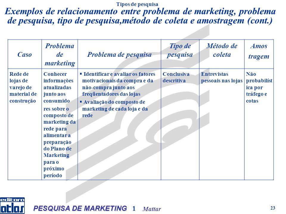 Mattar PESQUISA DE MARKETING 1 23 Caso Problema de marketing Problema de pesquisa Tipo de pesquisa Método de coleta Amos tragem Rede de lojas de varej