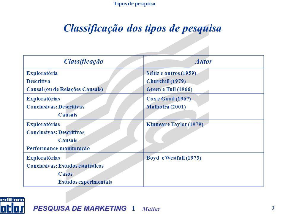 Mattar PESQUISA DE MARKETING 1 3 Classificação dos tipos de pesquisa ClassificaçãoAutor Exploratória Descritiva Causal (ou de Relações Causais) Seltiz