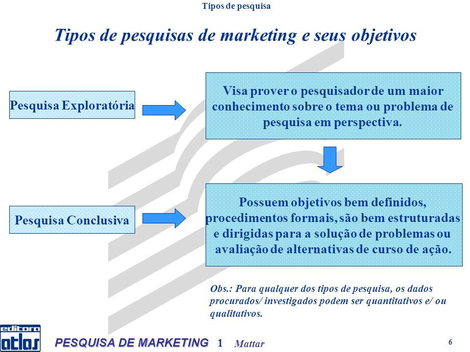 Mattar PESQUISA DE MARKETING 1 6 Tipos de pesquisas de marketing e seus objetivos Pesquisa Exploratória Pesquisa Conclusiva Visa prover o pesquisador