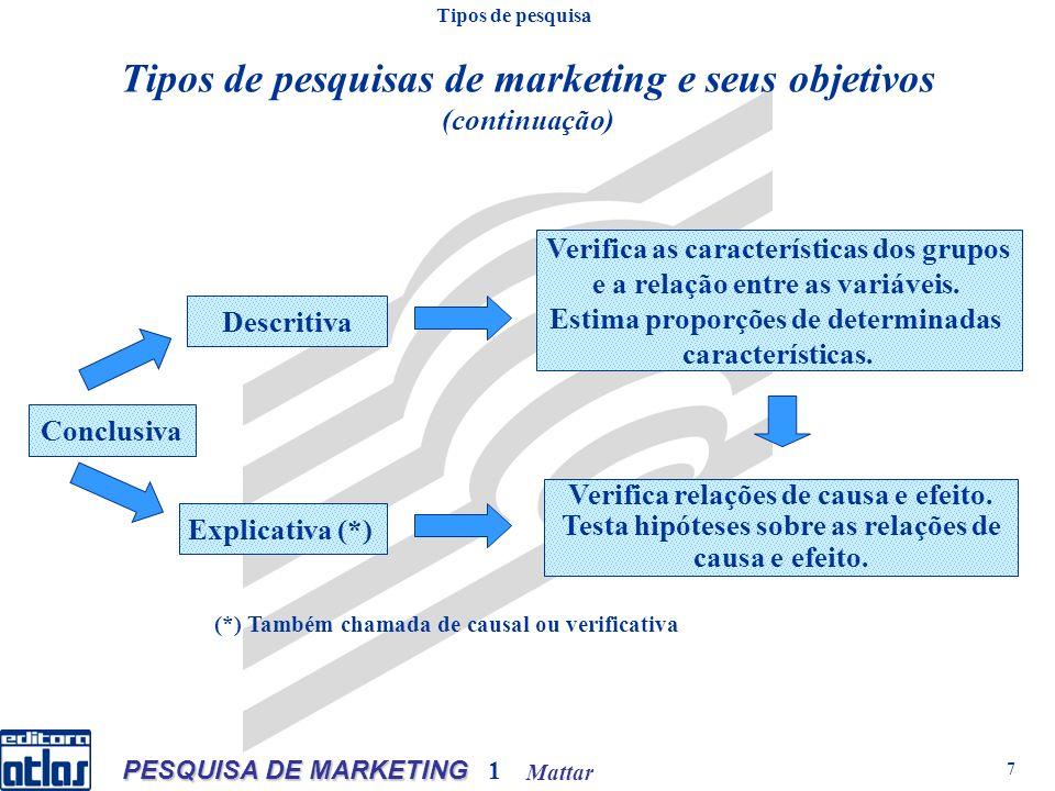 Mattar PESQUISA DE MARKETING 1 7 Conclusiva Explicativa (*) Verifica relações de causa e efeito.