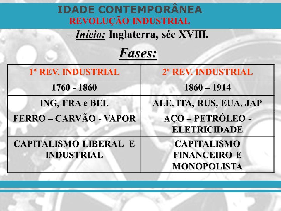 IDADE CONTEMPORÂNEA REVOLUÇÃO INDUSTRIAL 1ª REV. INDUSTRIAL 2ª REV. INDUSTRIAL 1760 - 1860 1860 – 1914 ING, FRA e BEL ALE, ITA, RUS, EUA, JAP FERRO –