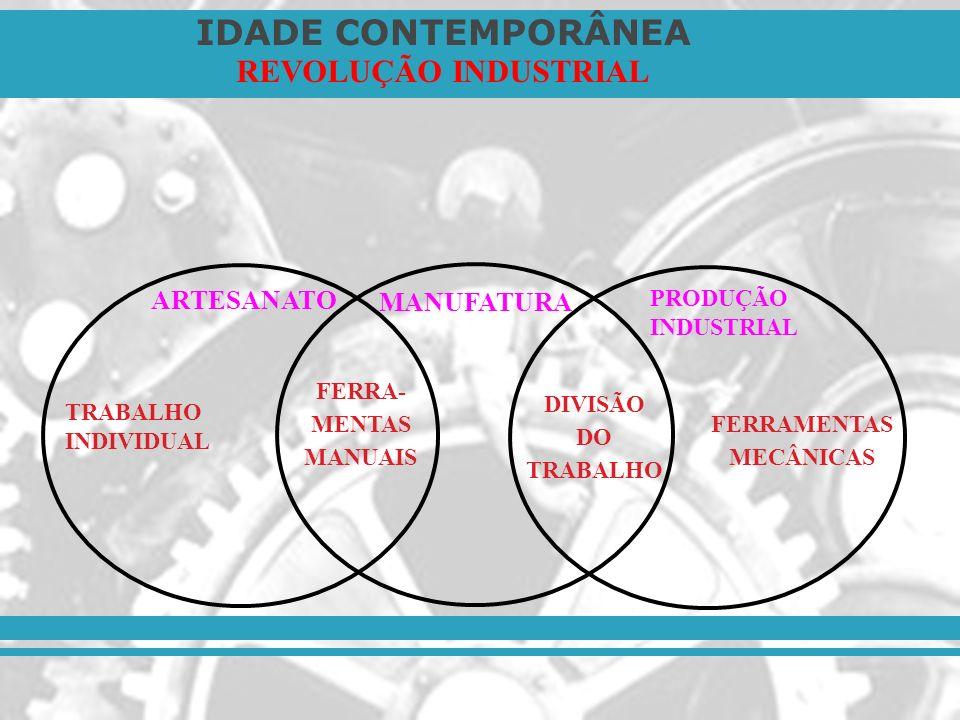 IDADE CONTEMPORÂNEA REVOLUÇÃO INDUSTRIAL ARTESANATO MANUFATURA PRODUÇÃO INDUSTRIAL TRABALHO INDIVIDUAL DIVISÃO DO TRABALHO FERRA- MENTAS MANUAIS FERRA