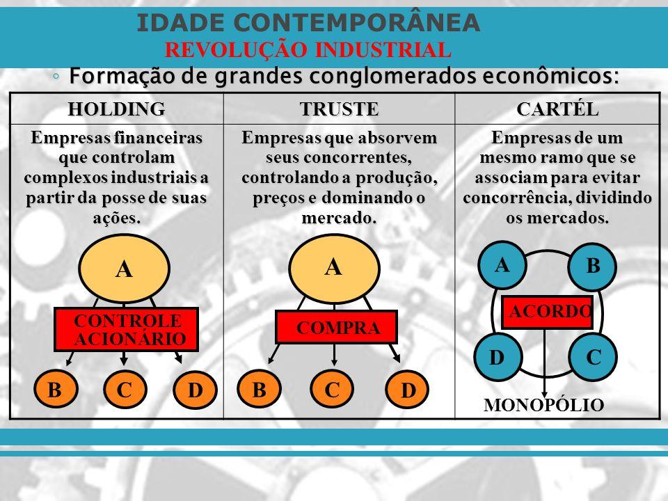 IDADE CONTEMPORÂNEA REVOLUÇÃO INDUSTRIAL Formação de grandes conglomerados econômicos: Formação de grandes conglomerados econômicos: HOLDINGTRUSTECART