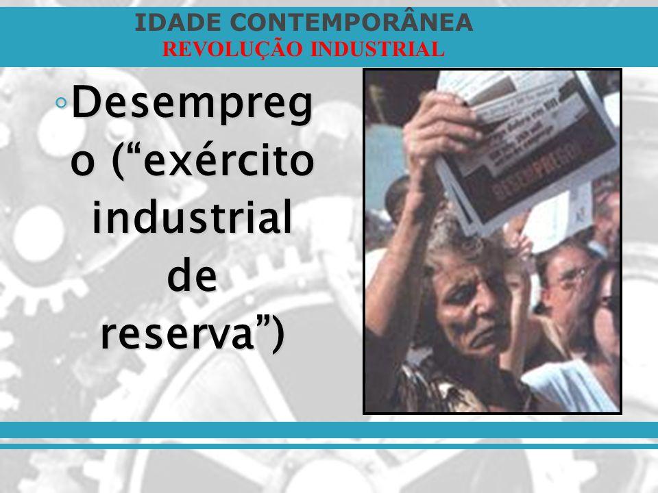 IDADE CONTEMPORÂNEA REVOLUÇÃO INDUSTRIAL Desempreg o (exército industrial de reserva) Desempreg o (exército industrial de reserva)