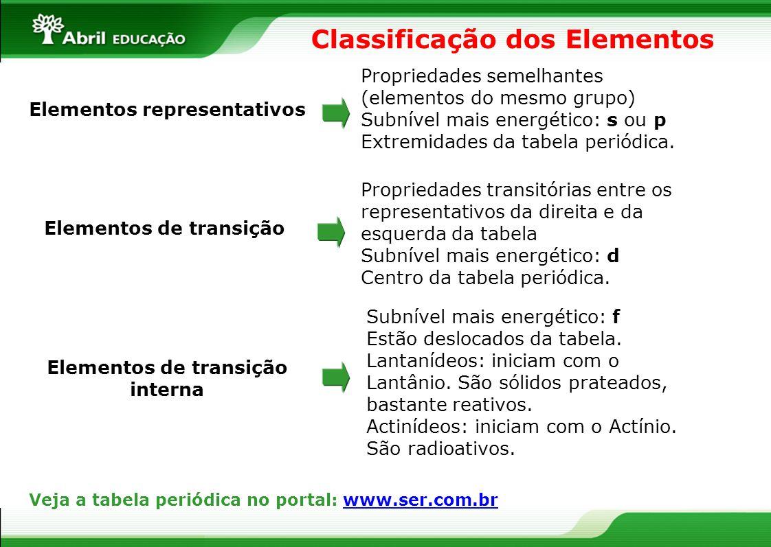 Veja a tabela periódica no portal: www.ser.com.brwww.ser.com.br Elementos representativos Propriedades semelhantes (elementos do mesmo grupo) Subnível