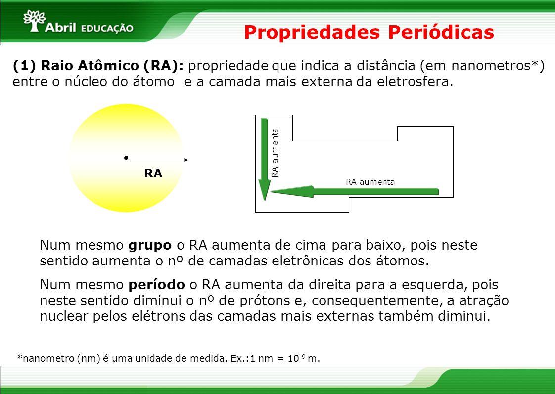 Propriedades Periódicas (1) Raio Atômico (RA): propriedade que indica a distância (em nanometros*) entre o núcleo do átomo e a camada mais externa da